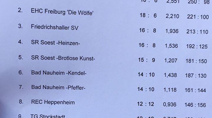 1. Platz beim Trio Turnier von Frankfurt