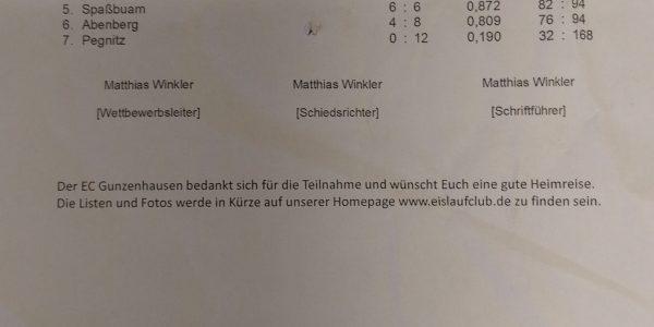 1. Erdinger Weissbräu Cup in Gunzenhausen
