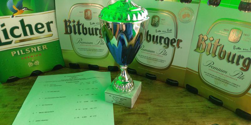 TVM holt den 2. Platz beim 40. Feldbergpokal