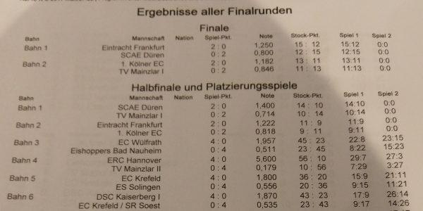 4. und 8. Platz beim Vorbereitungsturnier in Hamm