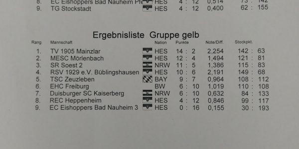 1. Platz beim Trio Turnier in Frankfurt