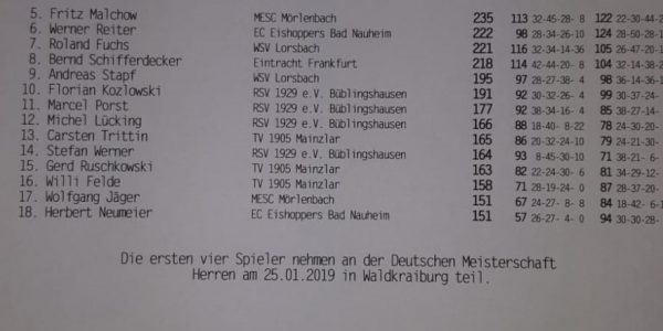 Weiß qualifiziert für Deutsche Meisterschaft