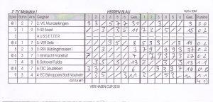 Spielkarte - 2018 - Bad Nauheim - Vier Hasen Cup - Mainzlar 1